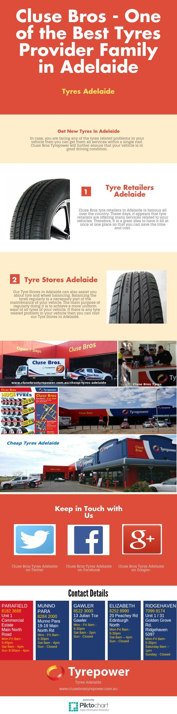 Cluse Bros-One of the Best Tyres Provider Family in Adelaide