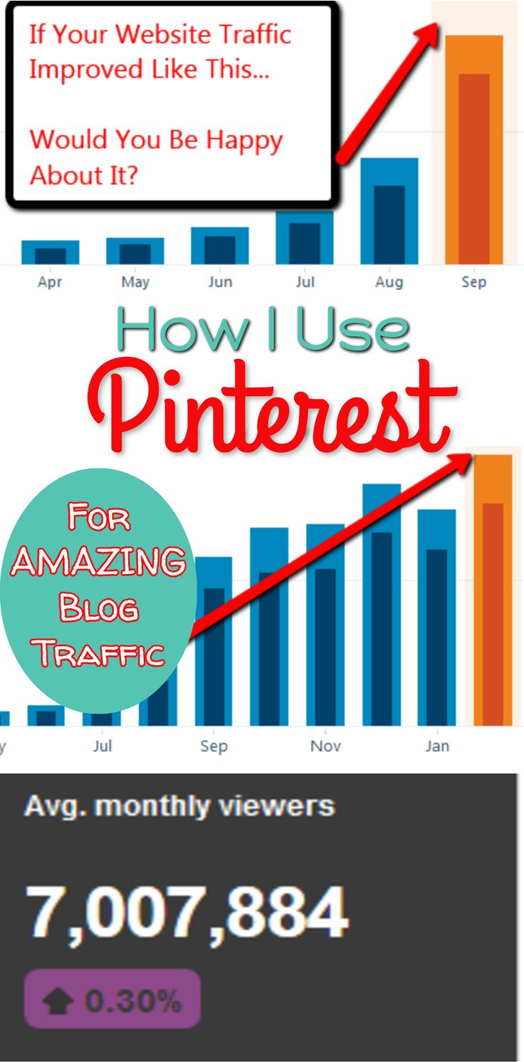 How I use Pinterest to get AMAZING blog traffic very quickly
