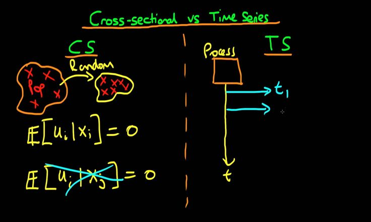 Time series vs cross sectional data