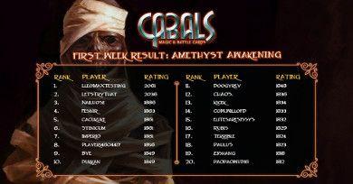 Amethyst Awakening week 1 results click to enlarge