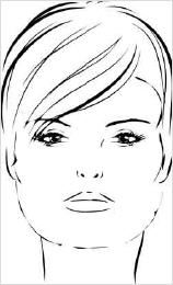 Gesichtsform und Augenbrauen - untrennbar verbunden!