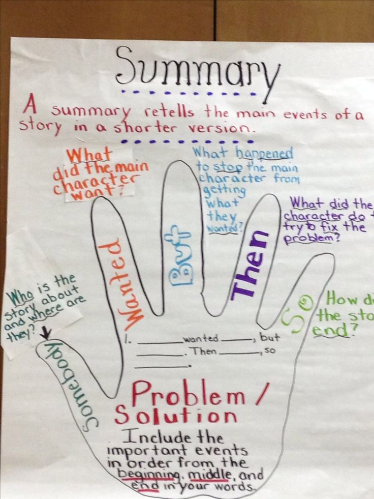 101 Best Anchor Charts Images On Pinterest | Teaching Reading