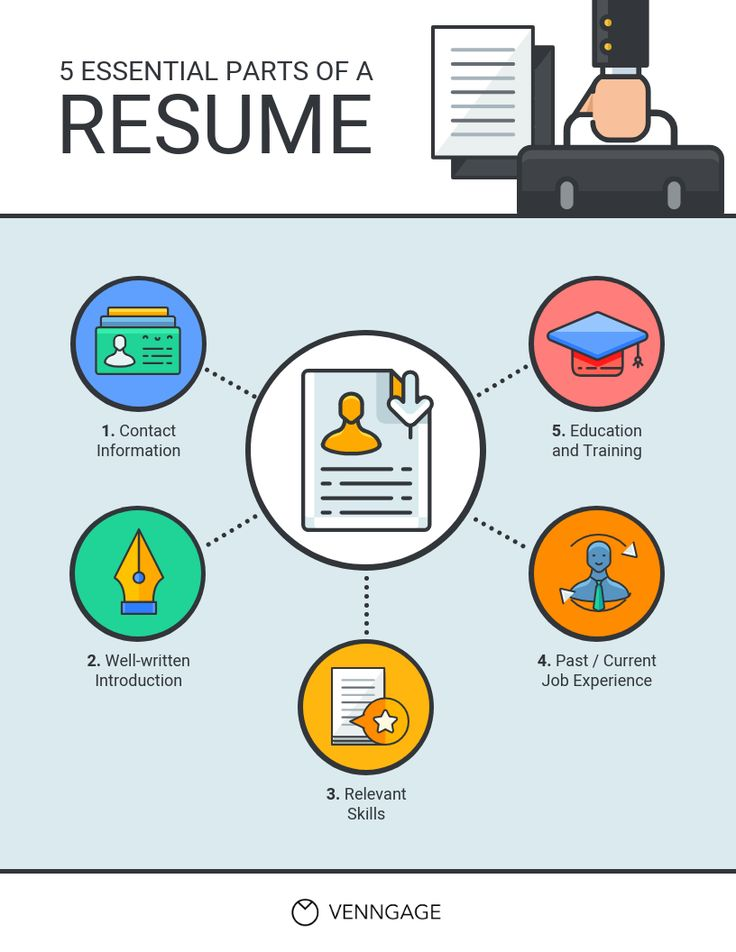 Visualize important resume tips and more by modifying this