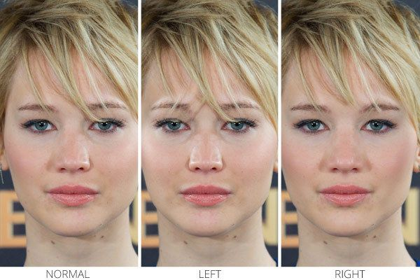 Most perfectly symmetrical face celebrity