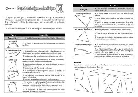 Fiche-mémoire sur les propriétés des figures géométriques - Quoi de neuf ?