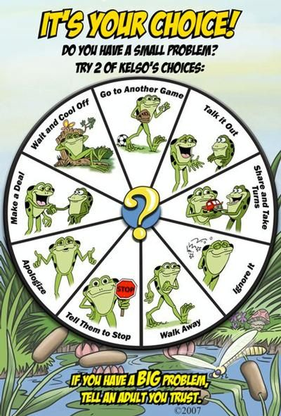 Kelso's Choice Conflict Resolution Wheel- add spinner?