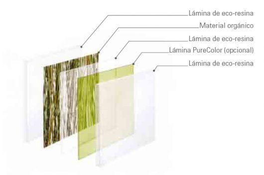 3form de Hunter Douglas son paneles traslúcidos de ecoresina, que pueden encapsular elementos orgánicos, inorgánicos e impresos en su interior.