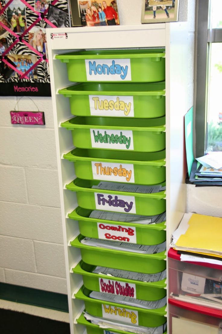 Classroom Ideas Ikea ~ Best images about ikea classroom on pinterest drawers