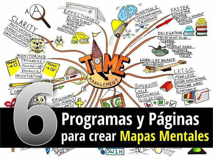 Conoce los programas y software más populares para crear mapas mentales que puedes utilizar desde tu computadora y demás dispositivos