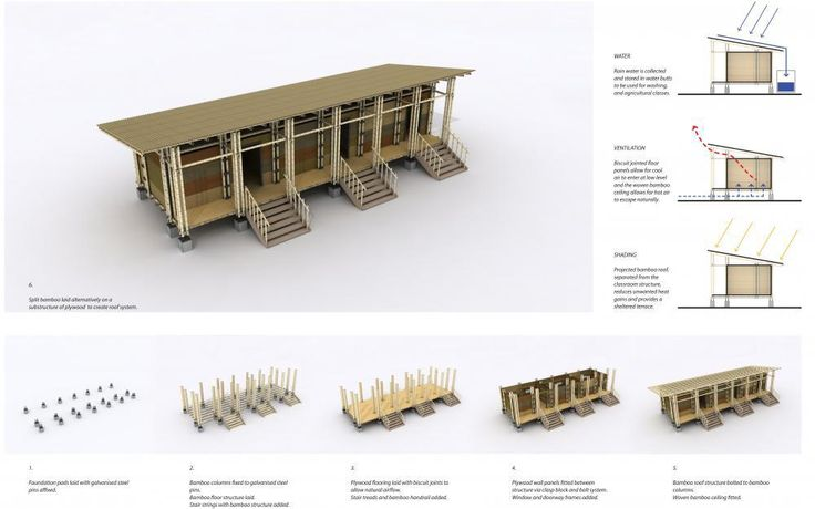 Bamboo School for Burmese Refugees in Thailand by 2bw Studio