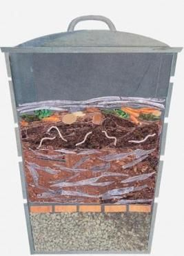 How to Make a Worm Composting Bin at Home