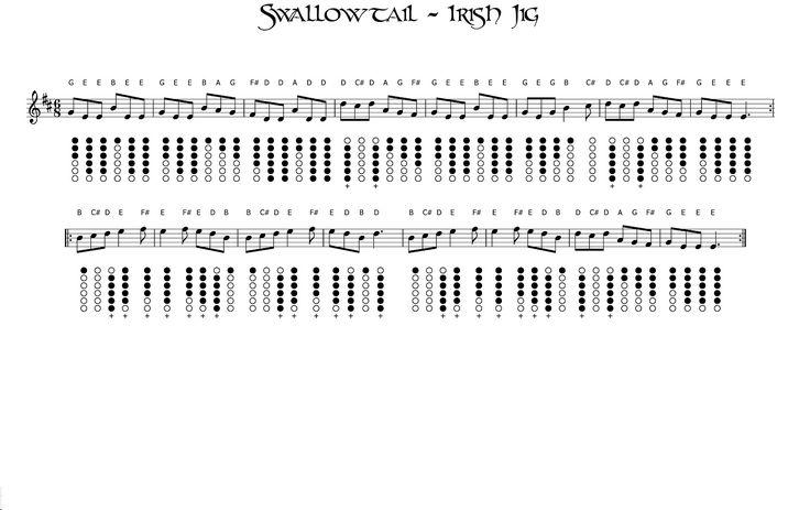 Mandolin mandolin tabs irish : Mandolin : mandolin tabs swallowtail jig Mandolin Tabs Swallowtail ...