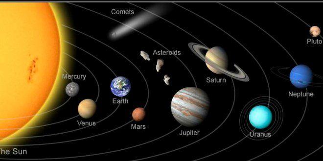 Edupost.id- Mengajari anak mengenal tata surya dengan teori mungkin lebih sulit…