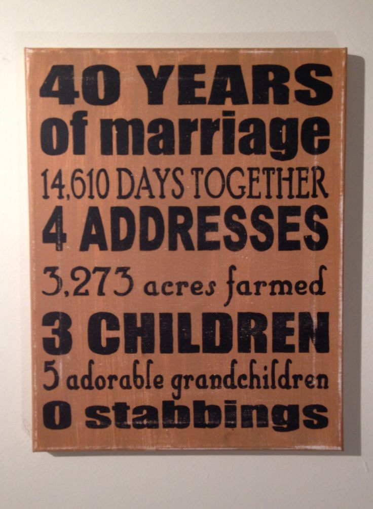 Golden Wedding Anniversary Gift Ideas For Parents : ... Gift Ideas, Gift Ideas For Parents, 40Th Wedding Anniversary Ideas