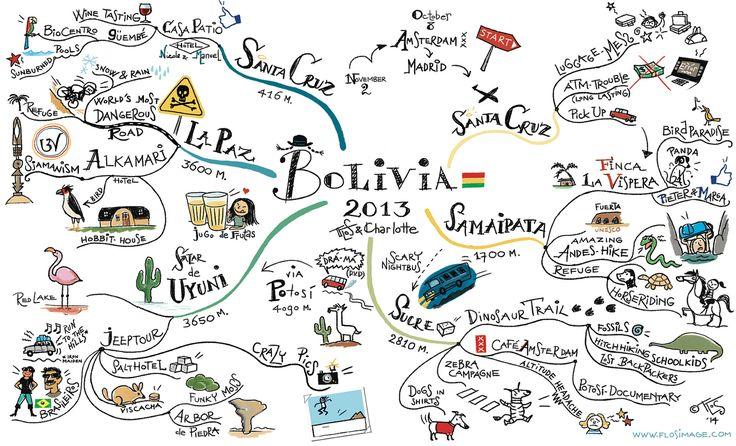 Flos Vingerhoets: Bolivia | Flickr