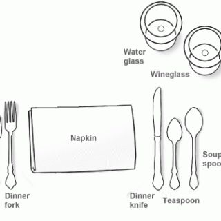 How to set wedding place settings for Buffet Style meal