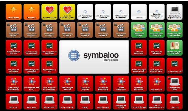 Escritorio Symbaloo sobre Aprendizaxe BAseado en Proxectos