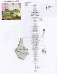 scheme of the Green Dragon Bead