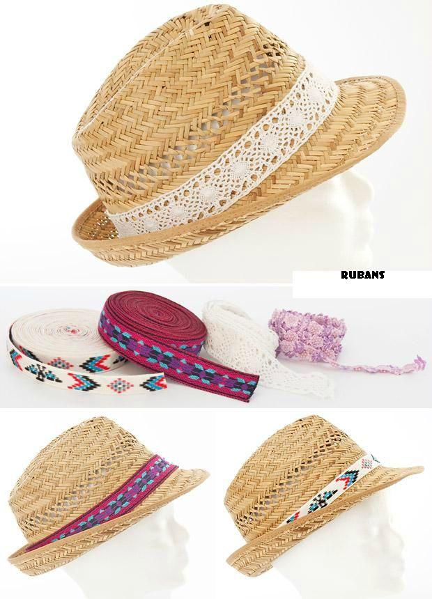 Chapeau et ruban