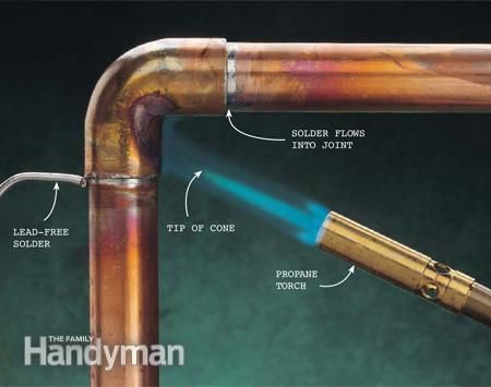 soldering copper pipe 319 best images about garden structure on 10094