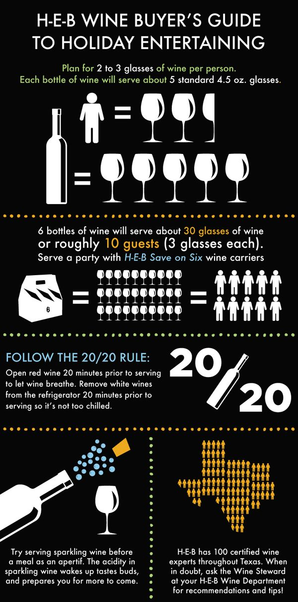 Planning a big party or a gathering with your closest friends? See our Wine Entertaining Guide for tips and ideas.