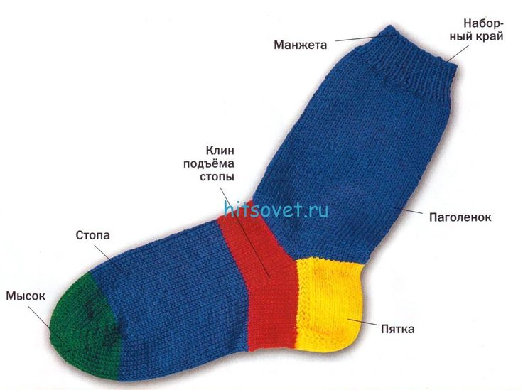 Sock Knitting needles.  Master Class