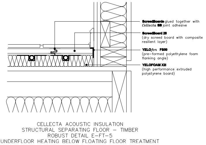 Timber Floor Detail Floating Google Search Technical