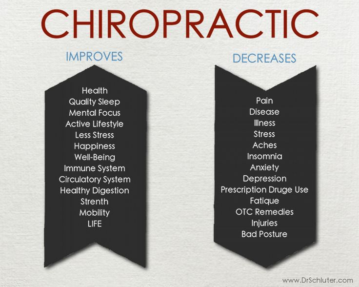 Chiropractic improves your life!  http://www.DrSchluter.com
