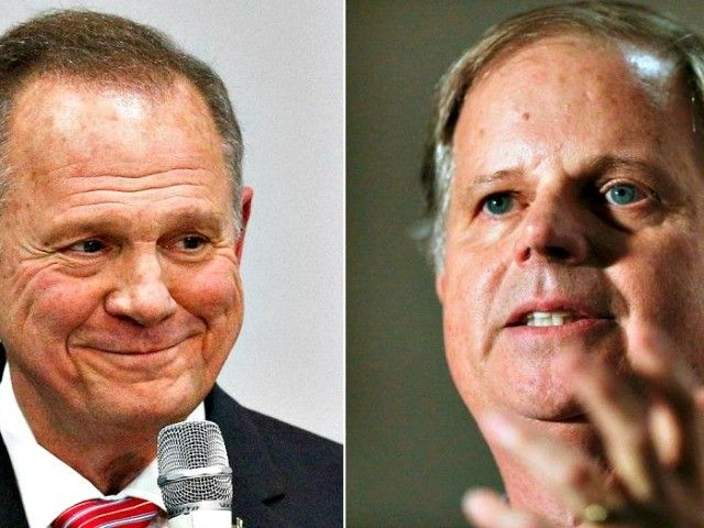 Judge Roy Moore maintains a solid lead over Democrat Doug Jones, a new poll obtained exclusively by Breitbart News shows.