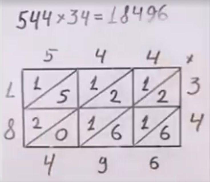 """простая математика ПОКАЖИТЕ ДЕТЯМ !!!! Легче ....чем умножение """"столбиком""""!"""