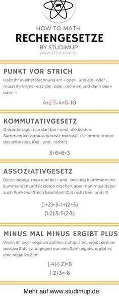 Die wichtigsten Rechengesetze in der Mathematik zusammengefasst in einem Spickze…
