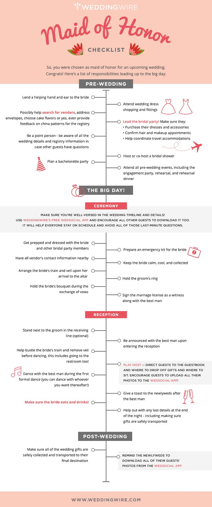 Maid of honor checklist - gonna need this soon
