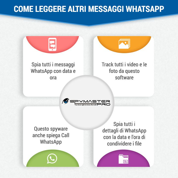 Spymaster Pro is a Whatsapp Tracking and Monitoring Software for Android and iPhone. That helps you to spy on whatsapp activities like chat, photo, audio and #migliore #app #spia #smartphone #tempo #SpymasterPro  #Italy #Rome #Installare #traccia #acquistare #Facebook #WhatsApp #Instagram #Snapchat