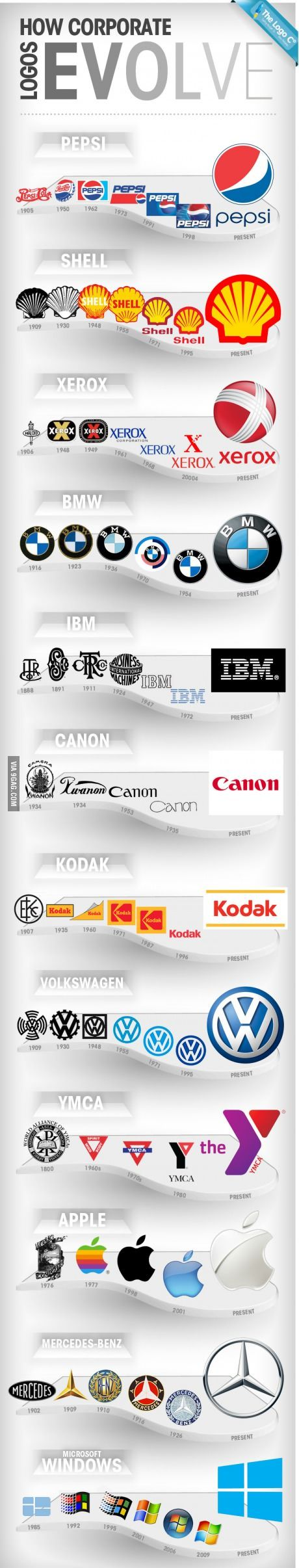 How some corporate logos evolved. Check out Apple!