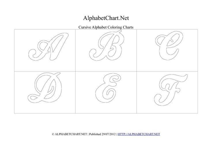 Die besten 25+ Cursive alphabet chart Ideen auf Pinterest