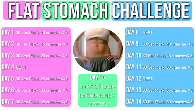 PrettyKeli's Flat Stomach Challenge is designed to give you better results in a shorter amount of time. Complete it and be featured as a challenge winner!