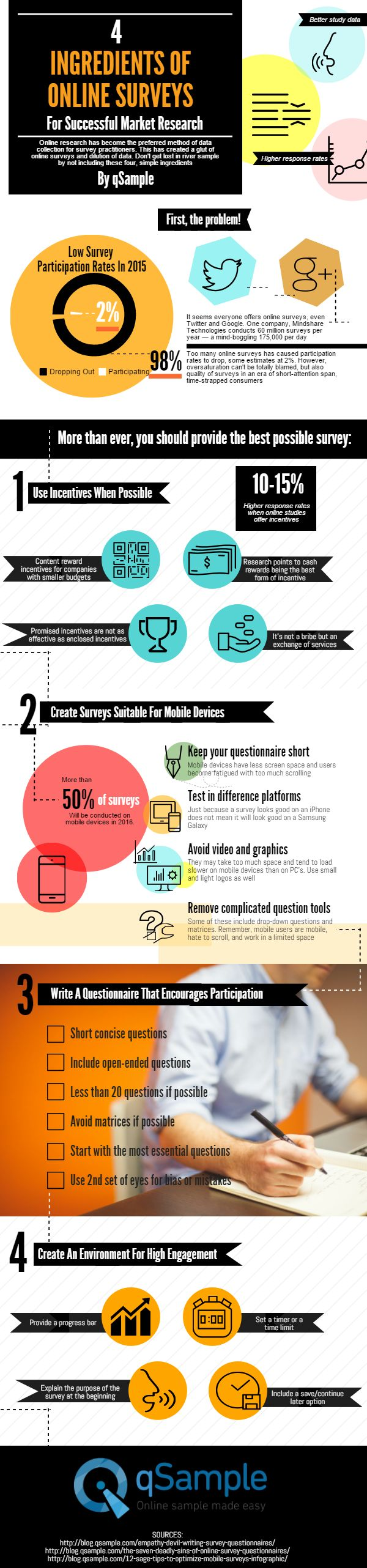 How to Create Online Surveys People Will Actually Take [ #Infographic ] by Carly Stec, @CarlyStec