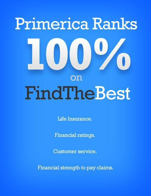 Primerica-ranks-100-percent... Yup proven to help families. Love doing the business.
