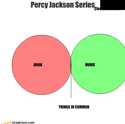 nerd girl problems percy jackson - Google Search YES, do you see that little part in between?  Those would be the character's names.  That is all they have in common.