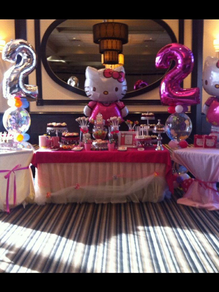 Hello Kitty Candy Bar -cupcakes ,cake pops ,cookies and lots of candy