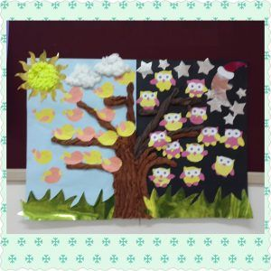 This page has a lot of free Bird bulletin board idea for kids,parents and preschool teachers.
