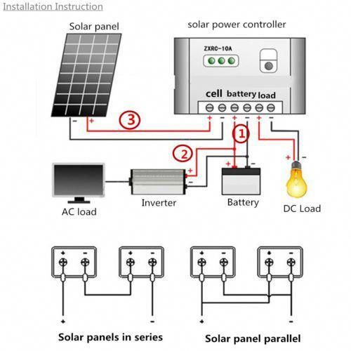 Pin On Clean Energy