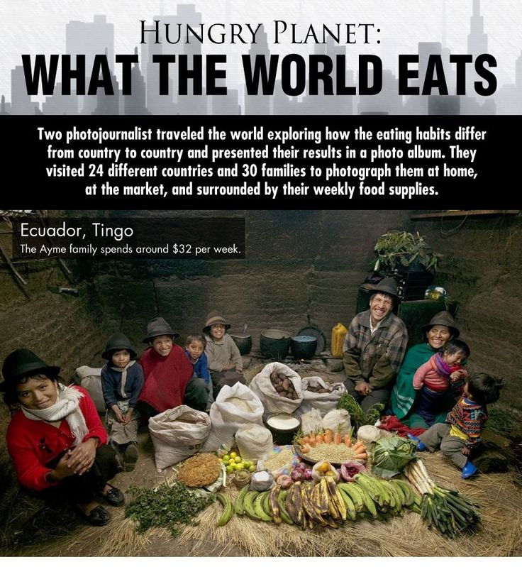 Families Around The World Show What They Eat In a Week…