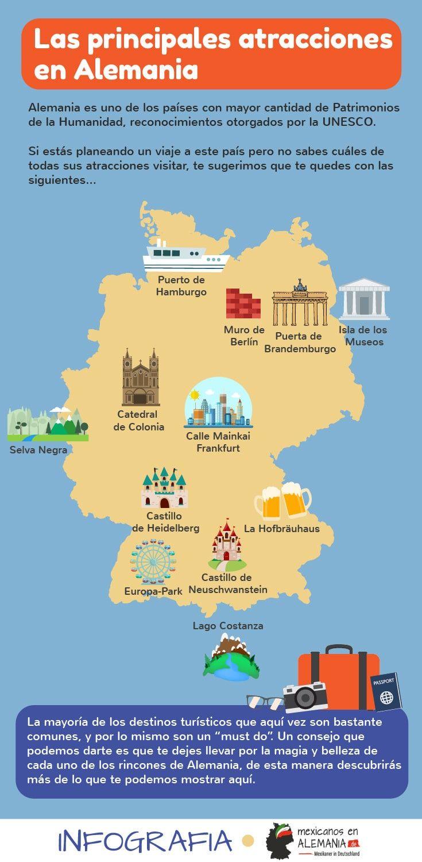 atracciones de Alemania #Viajes #ViajarEnALemania