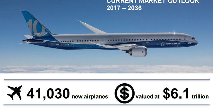 Boeing predicts commercial aviation market over the next 20 years