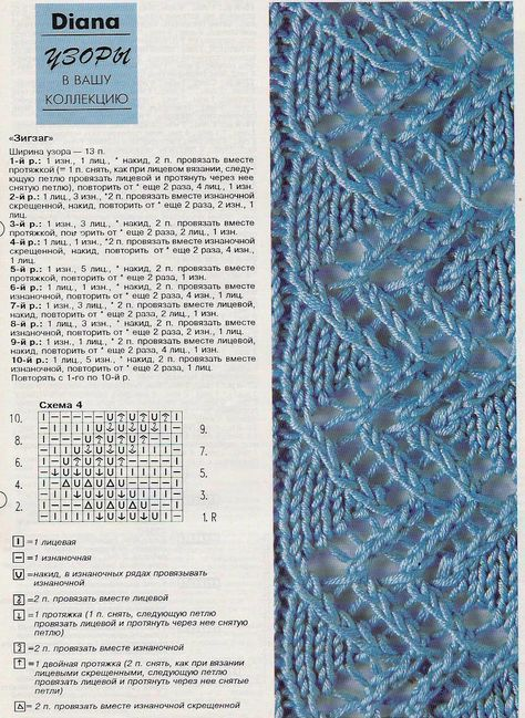 Lace knitting pattern with zigzag worked vertically (lateral chevron)