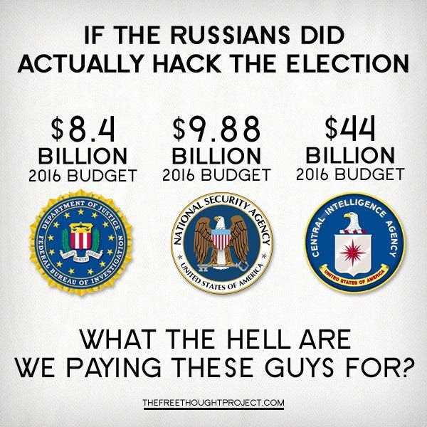 """BINGO!! If people think the US doesn't do it's share of hacking and espionage...they are just plain stupid! John Podesta's emails were hacked by some one here in America with the ability to do this...someone who did not want killery in office!! Think I'm stupid? Maybe, but wait and see...Russian hacking came into play to divert the attention away from the pedophilia """"resort"""" so many rich and famous go to.. including bill and killery that was detailed in podesta's emails....hhhmmmm."""