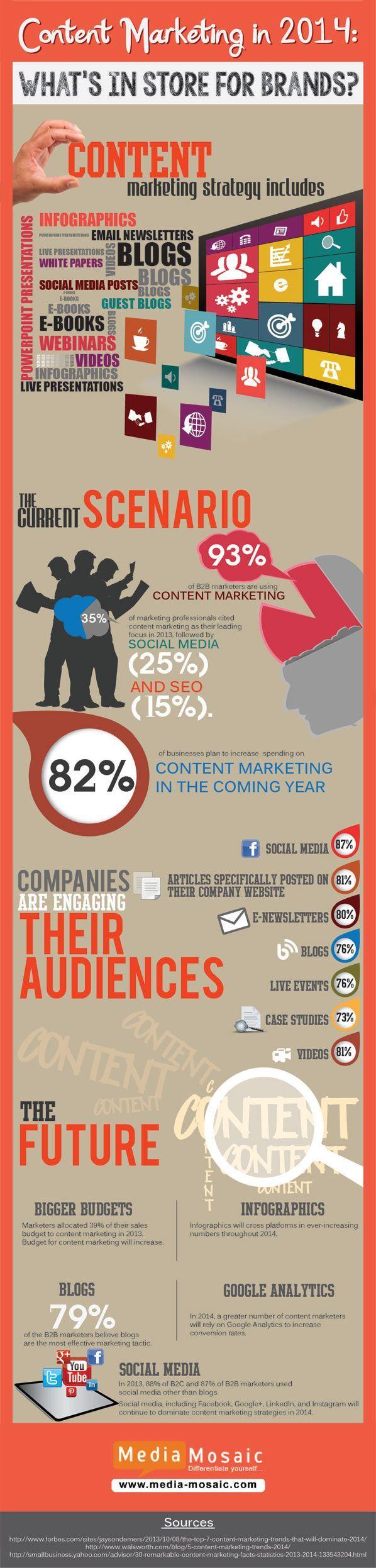 Le marketing de contenu : comment les entreprises engage leur audience.
