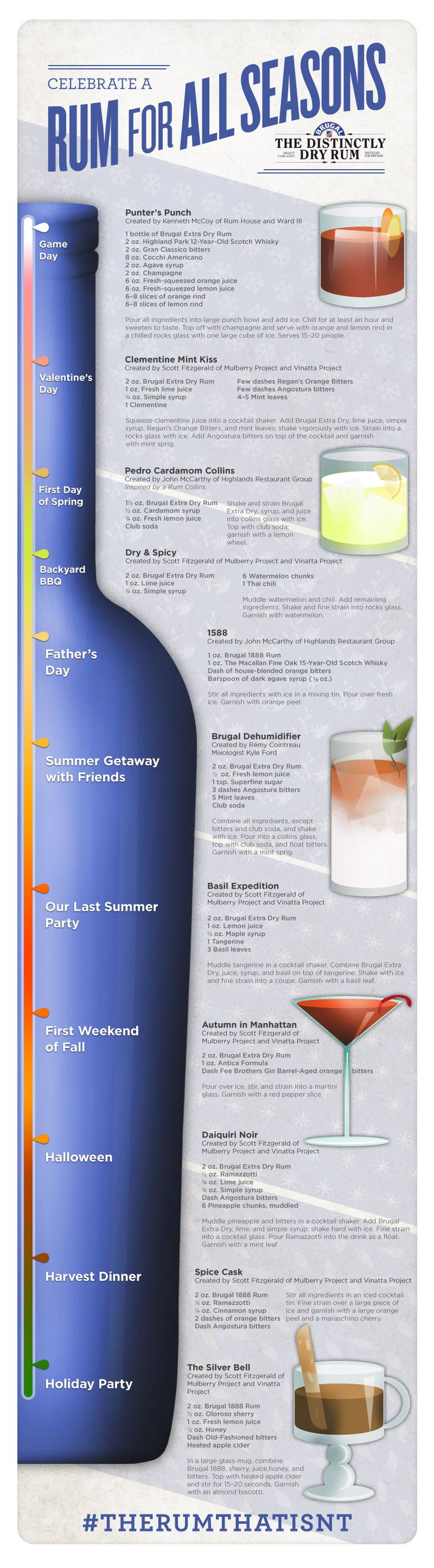 Learn how to make a @BrugalRumUSA cocktail for all seasons with this nifty infographic. #client