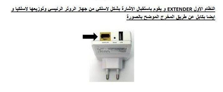 شرح عمل اعدادات ربيتر Zte H560n تذكرة نت Electronic Products Dvi Dvi Cable